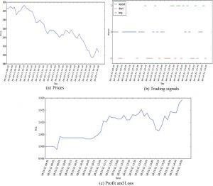 aitrader-240-versus-apple-stock-price-2