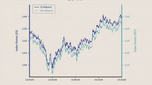 apple-automated-trader-sees-the-future-2