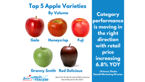 apple-market-report-for-april-6th-2