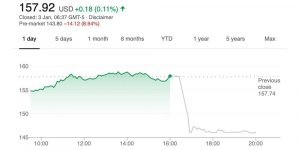 trading-apple-earnings-2