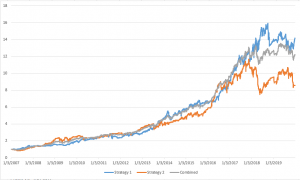 trading-multiple-strategies-2