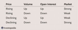 volume-rules-apple-price-action-2