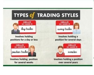 what-style-of-trader-are-you-2